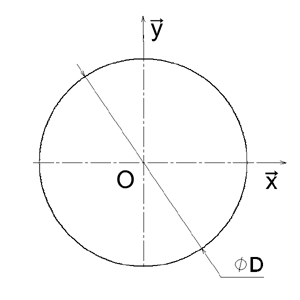 Section circulaire
