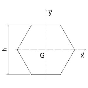 Section hexagonale