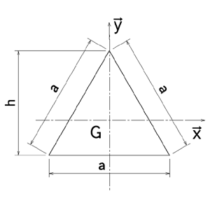 Section triangulaire