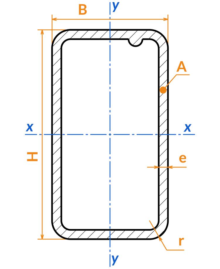 Tube rectangle
